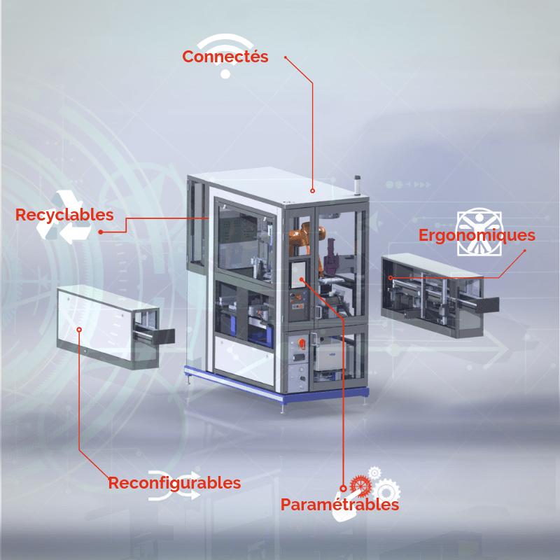 Poste crescendo et ses spécificités: reconfigurables, paramétrables, connectés, ergonomiques, recyclables