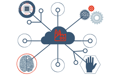 Schéma industrie du futur semo