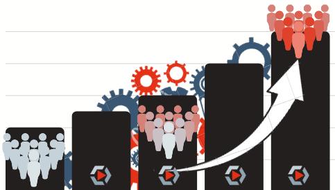 infographie SEMO vous accompagne vers l'industrie du futur